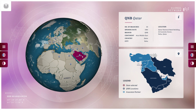"A time travel with Qatar National Bank (QNB) on a 98"" touchscreen"